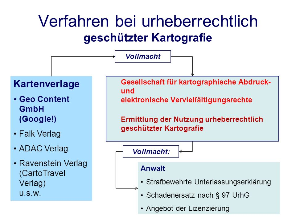 Verfahren bei urheberrechtlich geschützter Kartografie