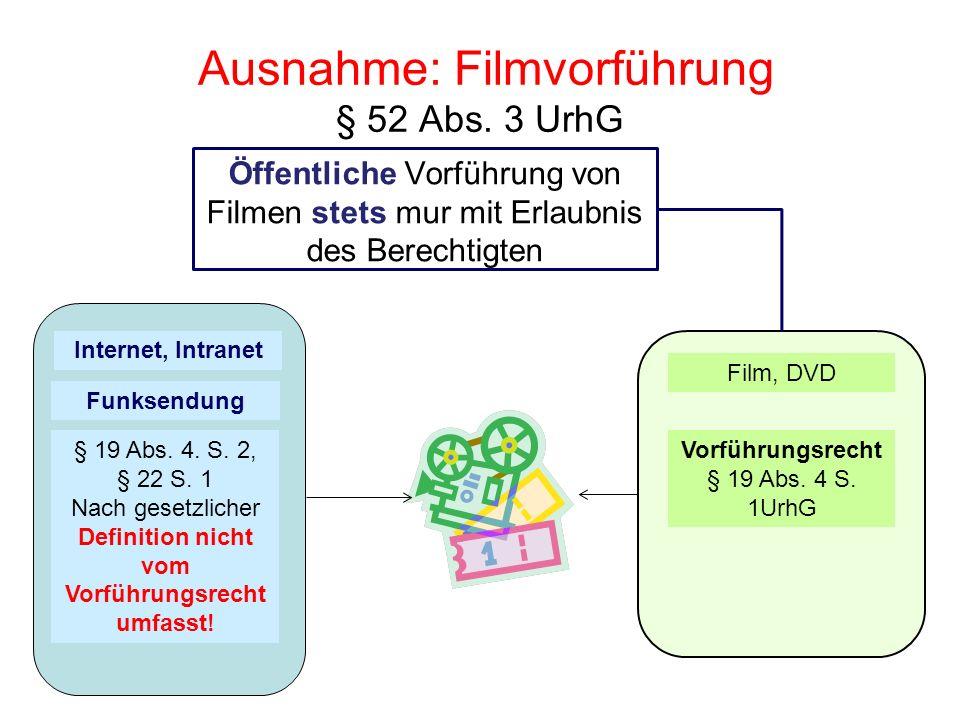 Ausnahme: Filmvorführung § 52 Abs. 3 UrhG