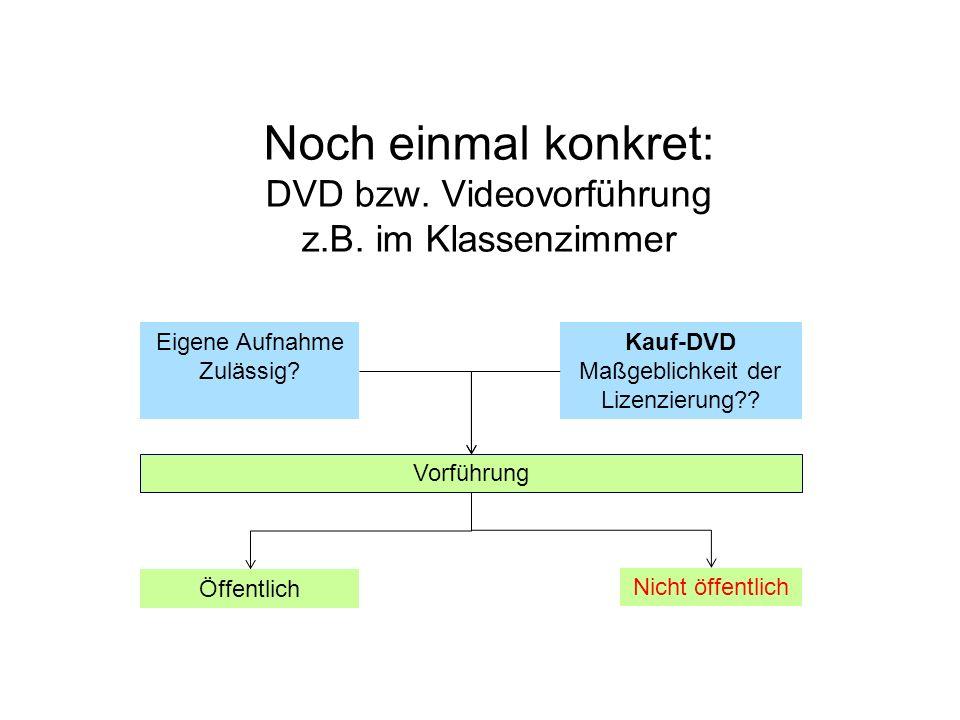 Noch einmal konkret: DVD bzw. Videovorführung z.B. im Klassenzimmer