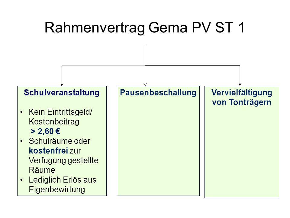 Rahmenvertrag Gema PV ST 1