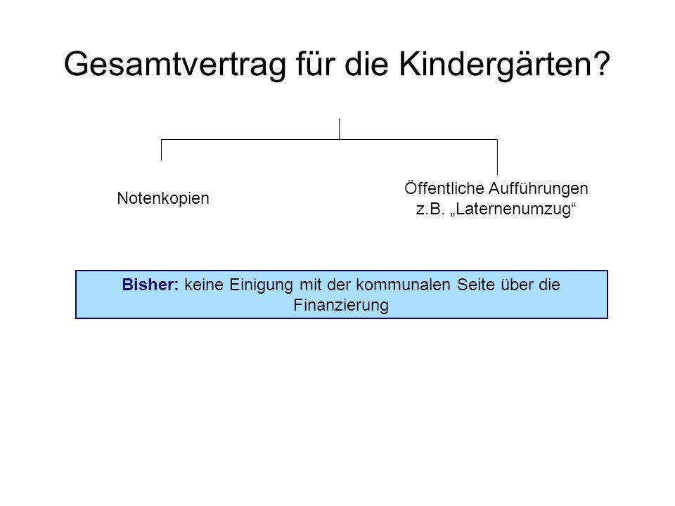 Gesamtvertrag für die Kindergärten