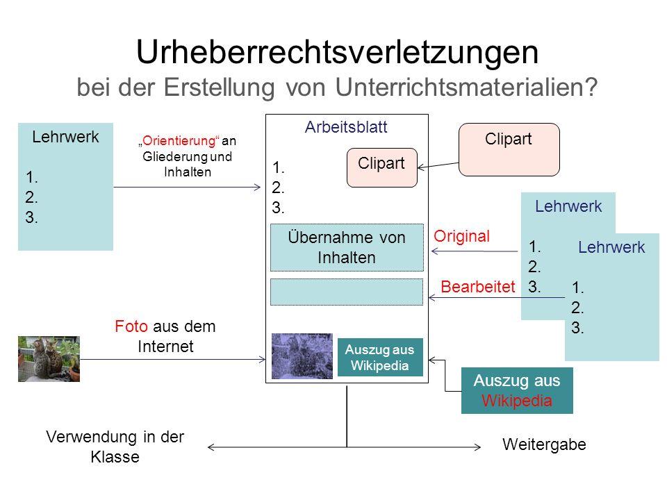 Urheberrechtsverletzungen bei der Erstellung von Unterrichtsmaterialien