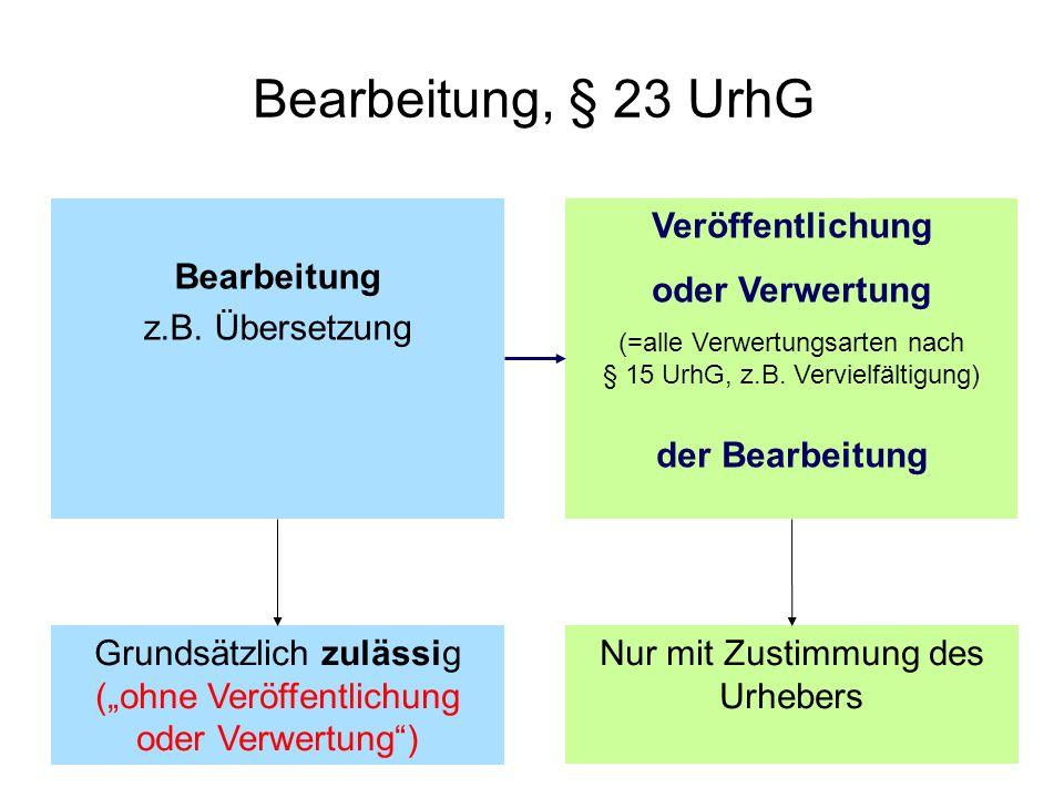 Bearbeitung, § 23 UrhG Bearbeitung z.B. Übersetzung Veröffentlichung