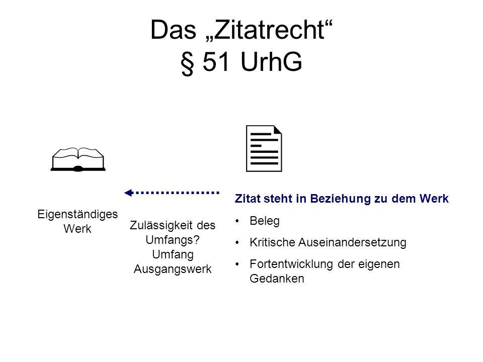 """Das """"Zitatrecht § 51 UrhG"""