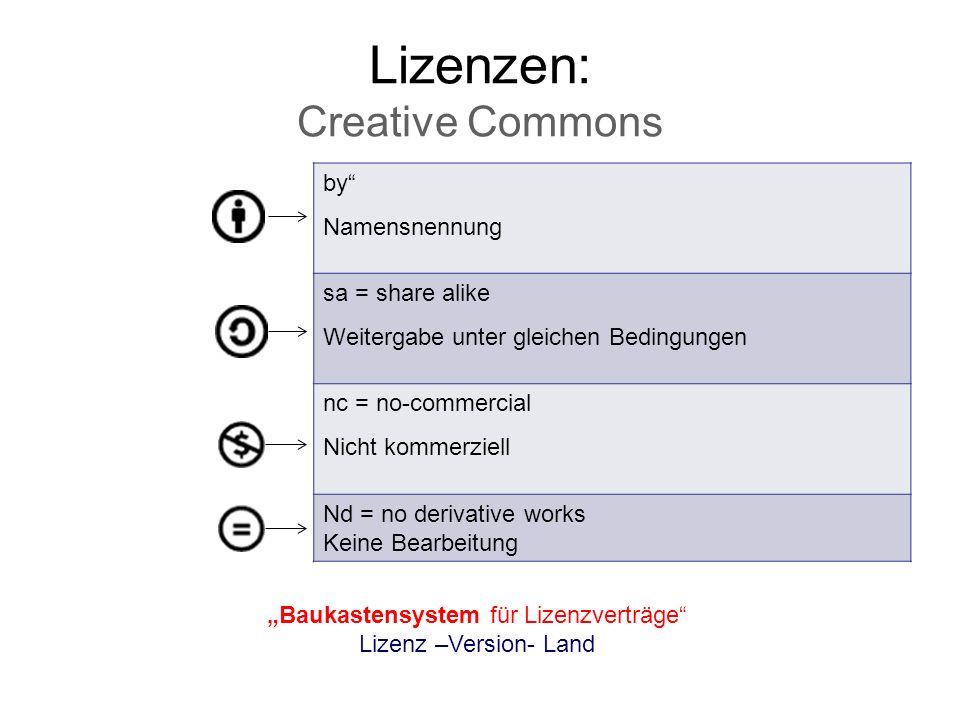 Lizenzen: Creative Commons
