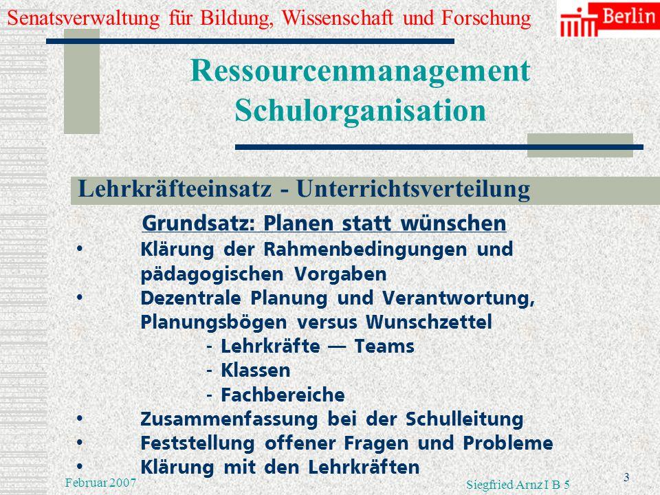 Ressourcenmanagement Schulorganisation