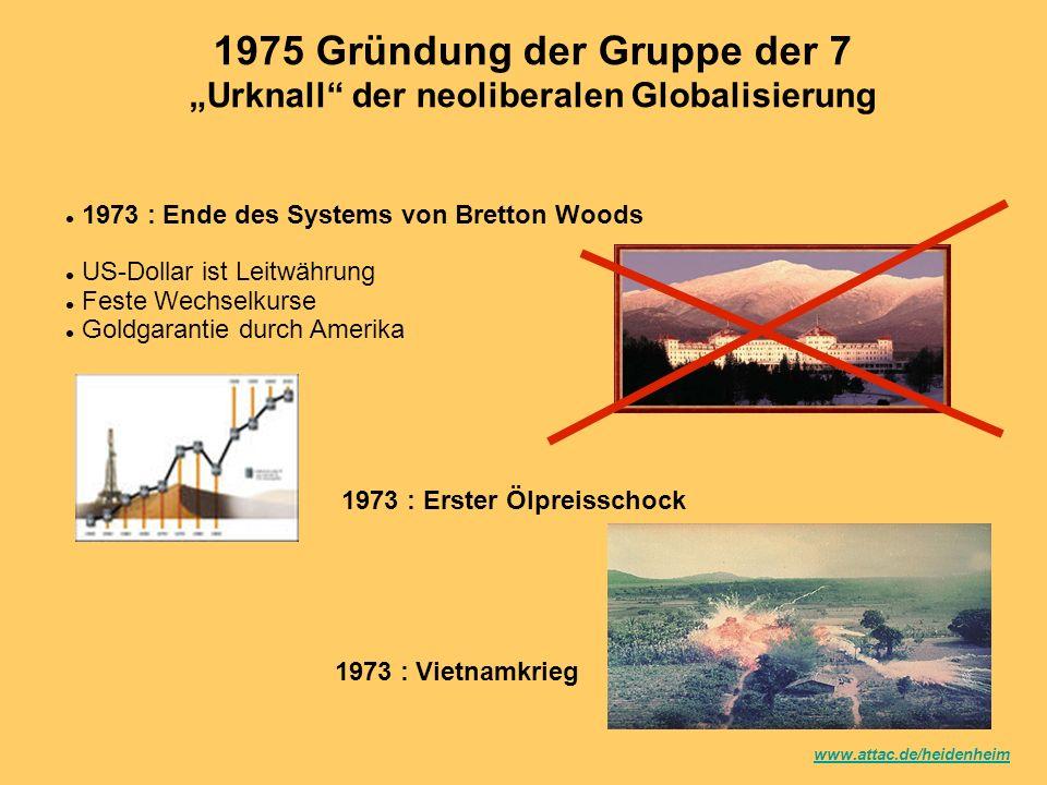 """1975 Gründung der Gruppe der 7 """"Urknall der neoliberalen Globalisierung"""