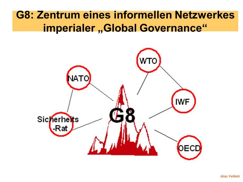 """G8: Zentrum eines informellen Netzwerkes imperialer """"Global Governance"""