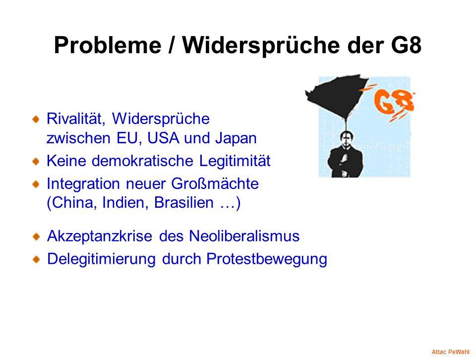 Probleme / Widersprüche der G8