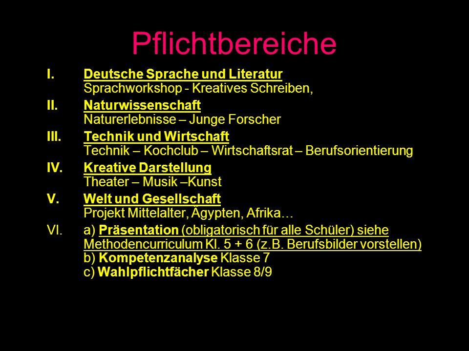 Pflichtbereiche Deutsche Sprache und Literatur Sprachworkshop - Kreatives Schreiben, Naturwissenschaft Naturerlebnisse – Junge Forscher.