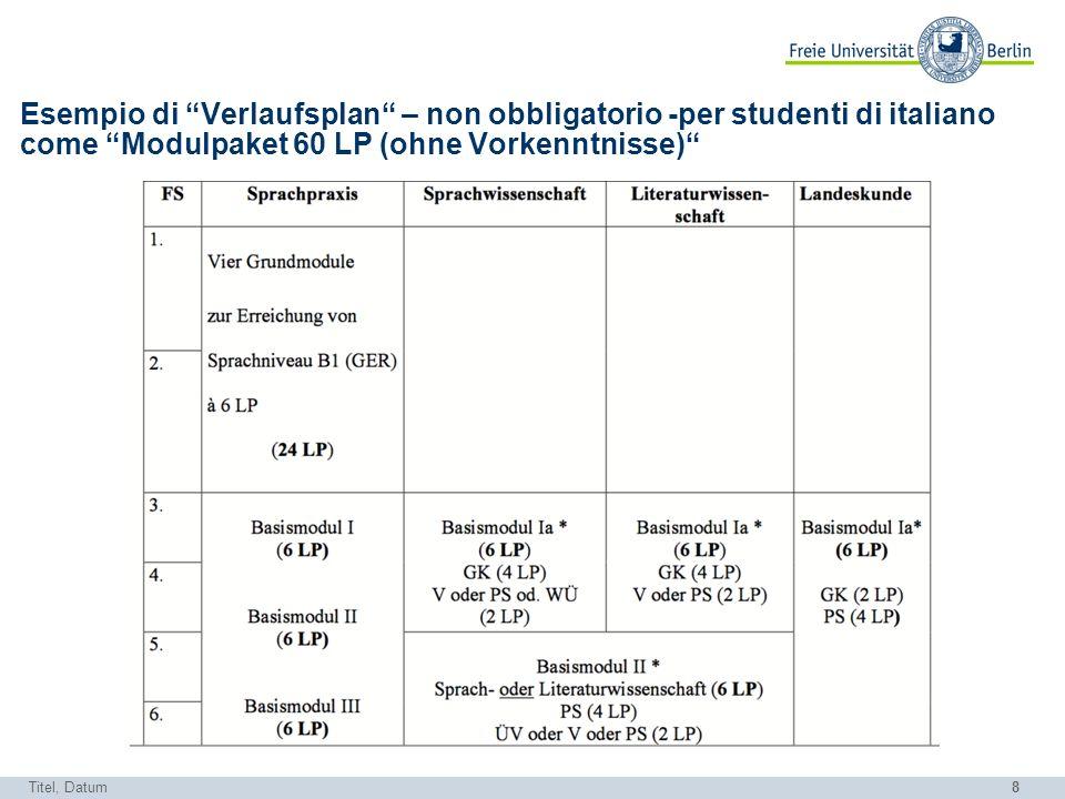 Esempio di Verlaufsplan – non obbligatorio -per studenti di italiano come Modulpaket 60 LP (ohne Vorkenntnisse)