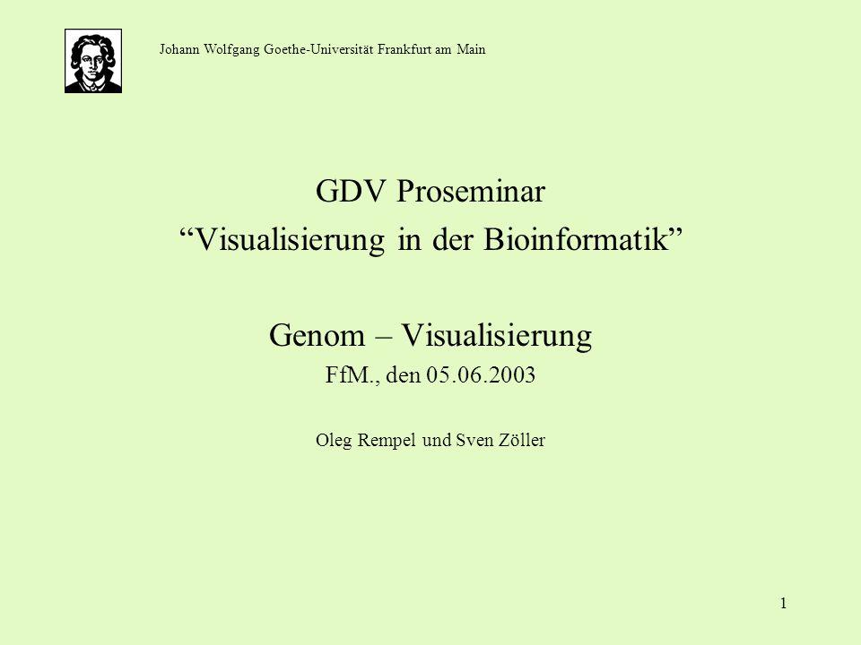 Visualisierung in der Bioinformatik Genom – Visualisierung