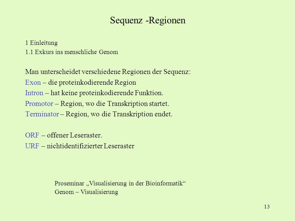 Sequenz -Regionen Man unterscheidet verschiedene Regionen der Sequenz: