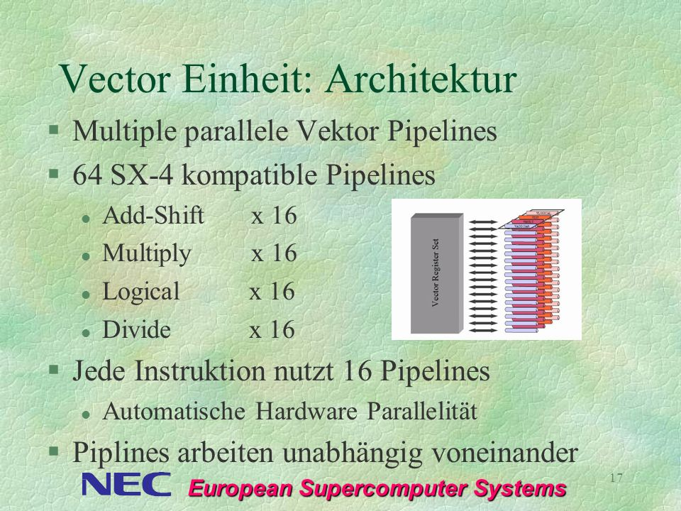 Vector Einheit: Architektur
