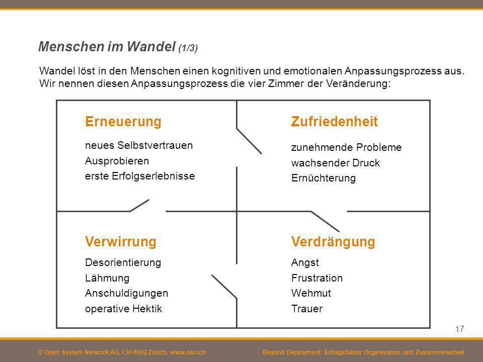 Menschen im Wandel (1/3) Erneuerung Zufriedenheit Verwirrung