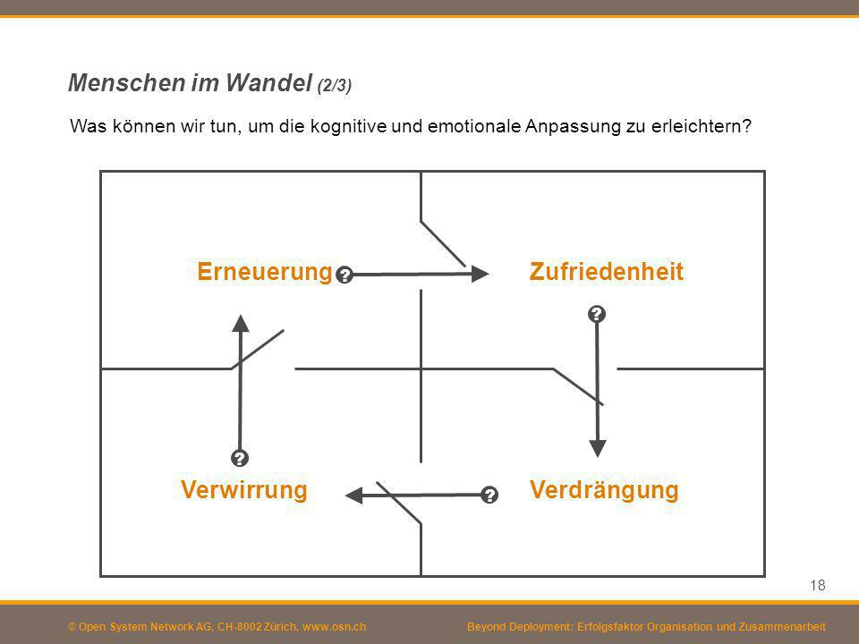 Menschen im Wandel (2/3) Erneuerung Zufriedenheit Verwirrung