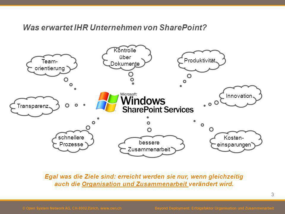 Was erwartet IHR Unternehmen von SharePoint