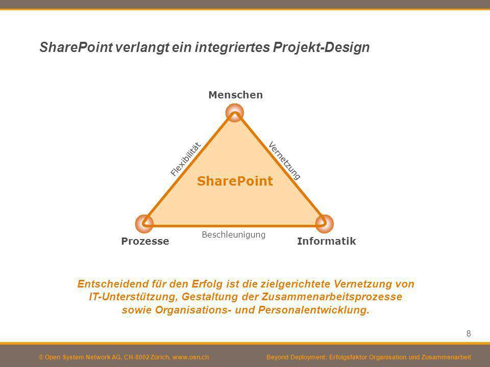 SharePoint verlangt ein integriertes Projekt-Design