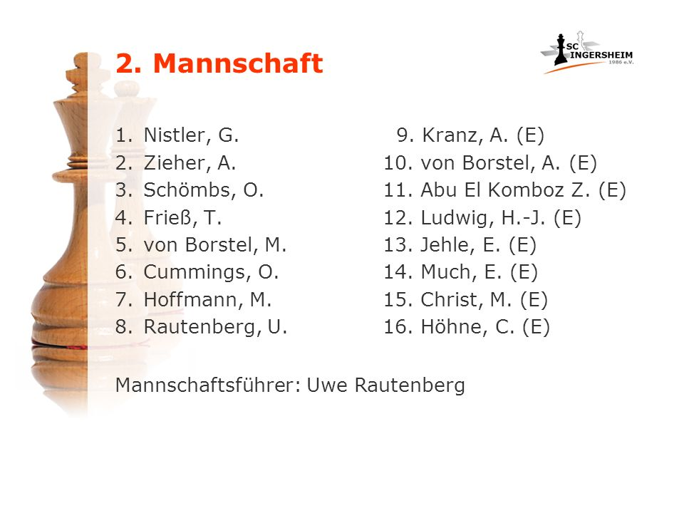 2. Mannschaft Nistler, G. Zieher, A. Schömbs, O. Frieß, T.