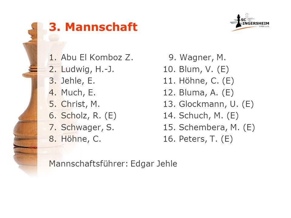 3. Mannschaft Abu El Komboz Z. Ludwig, H.-J. Jehle, E. Much, E.