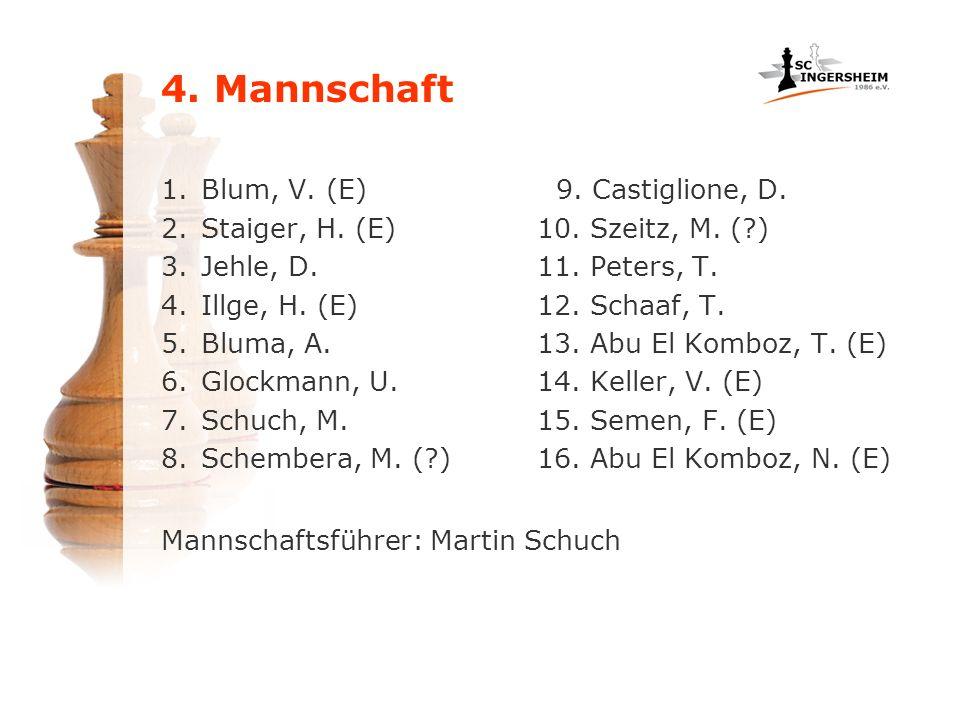 4. Mannschaft Blum, V. (E) Staiger, H. (E) Jehle, D. Illge, H. (E)