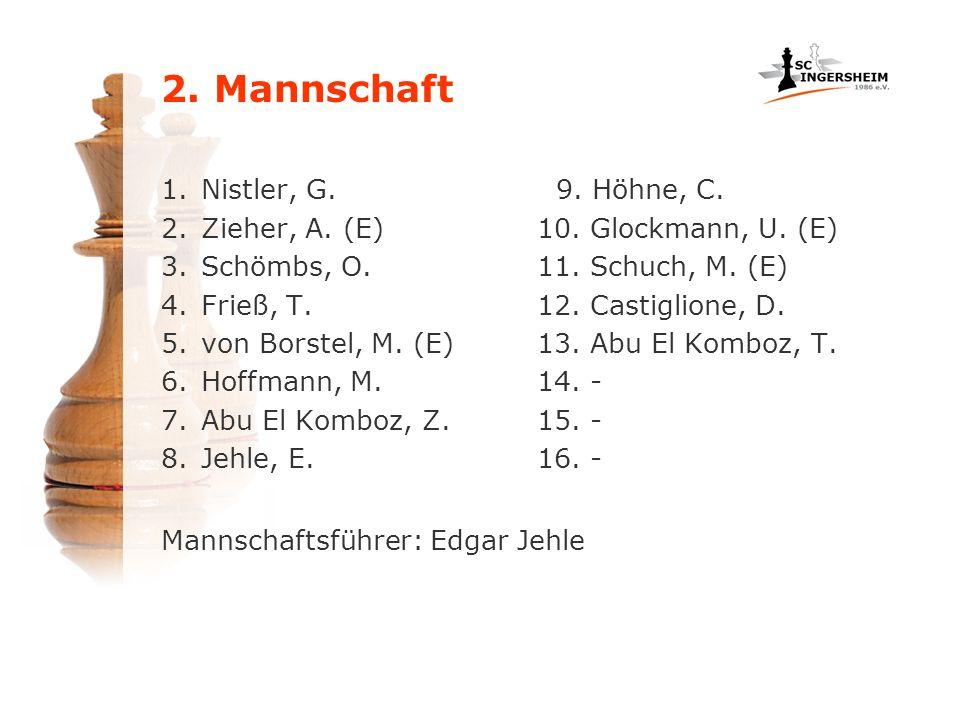 2. Mannschaft Nistler, G. Zieher, A. (E) Schömbs, O. Frieß, T.