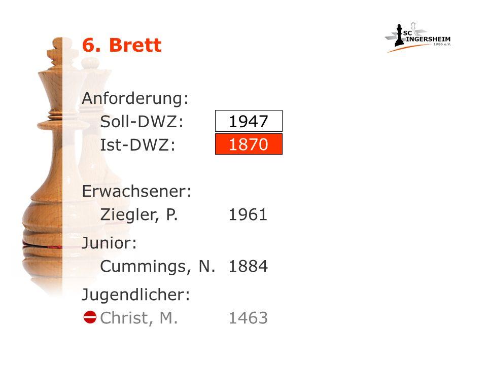 6. Brett Anforderung: Soll-DWZ: Ist-DWZ: 1947 1870 Erwachsener: