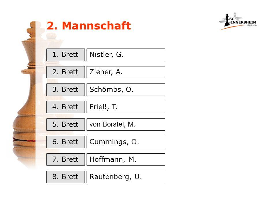 2. Mannschaft 1. Brett Nistler, G. 2. Brett Zieher, A. 3. Brett