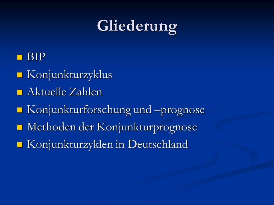 Gliederung BIP Konjunkturzyklus Aktuelle Zahlen