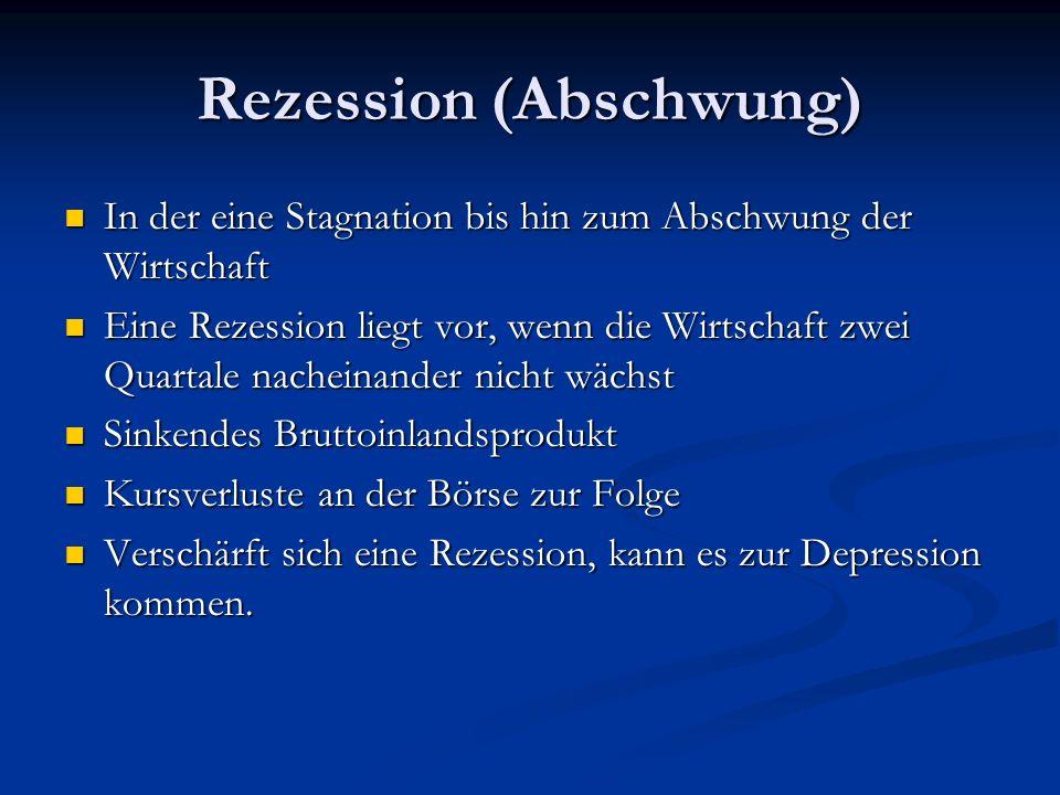 Rezession (Abschwung)