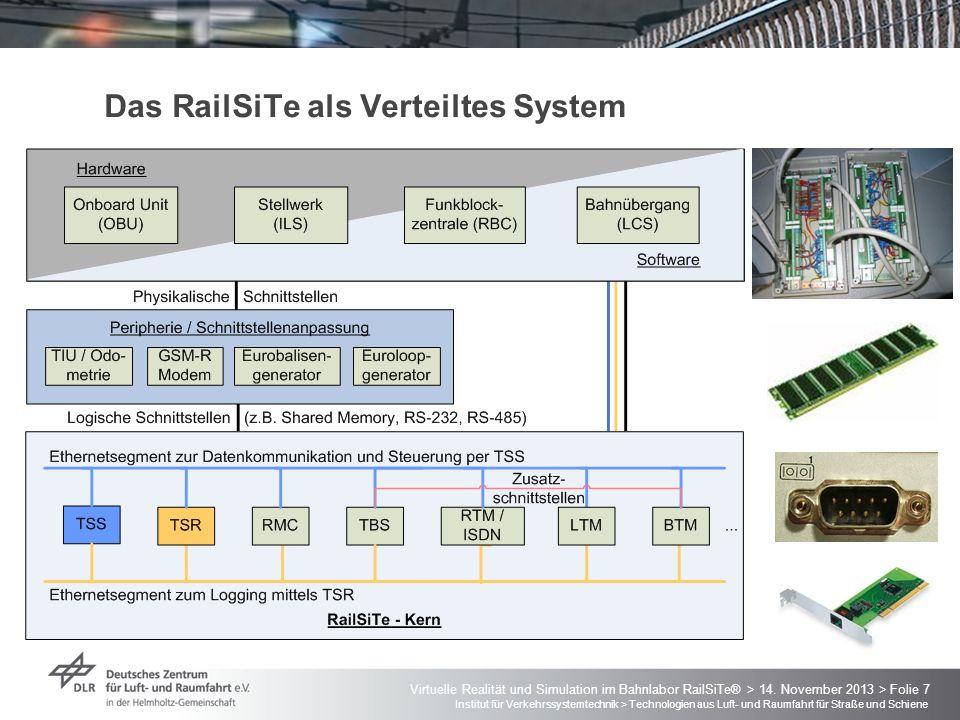 Das RailSiTe als Verteiltes System