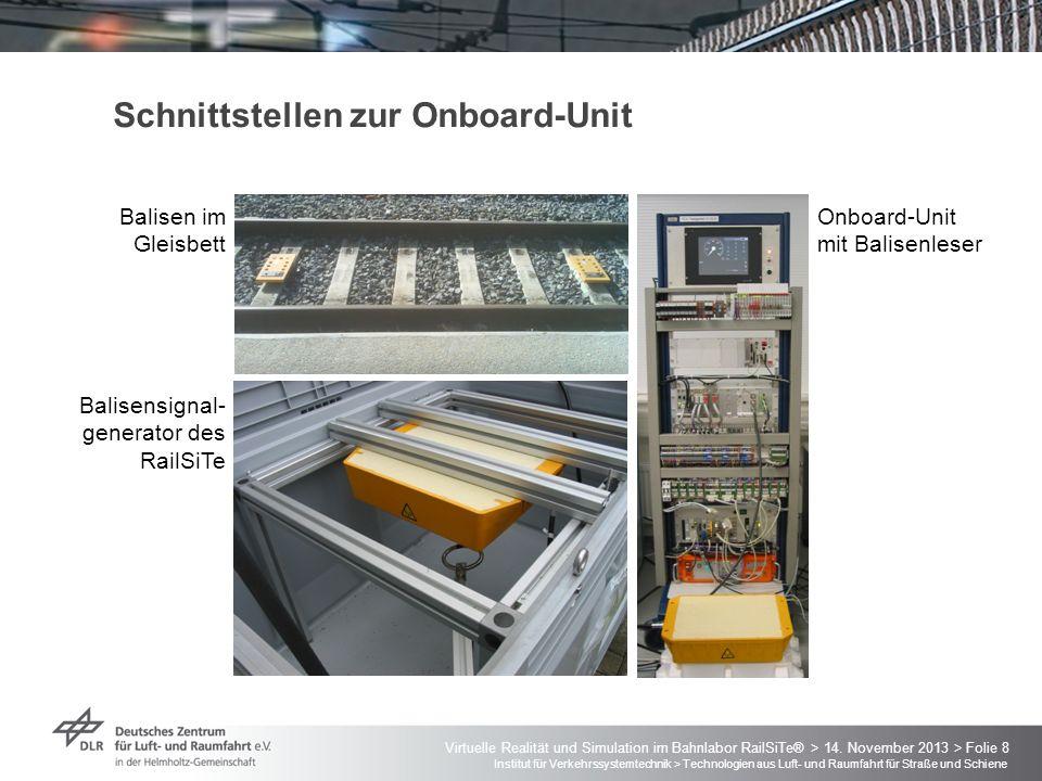 Schnittstellen zur Onboard-Unit