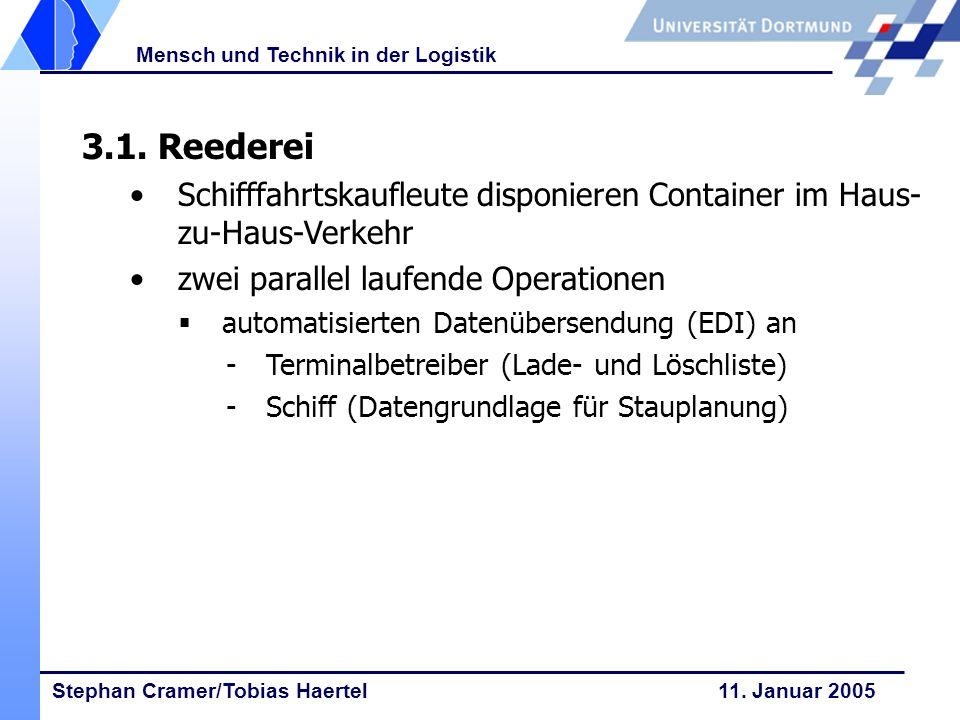 3.1. Reederei Schifffahrtskaufleute disponieren Container im Haus-zu-Haus-Verkehr. zwei parallel laufende Operationen.
