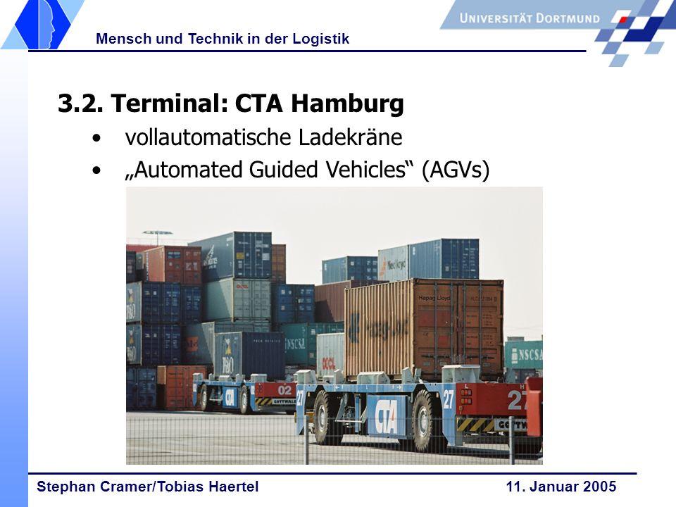 3.2. Terminal: CTA Hamburg vollautomatische Ladekräne