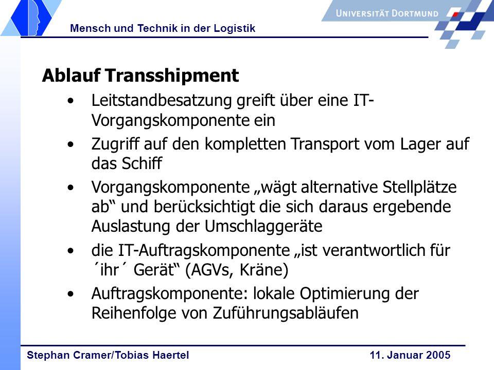 Ablauf Transshipment Leitstandbesatzung greift über eine IT-Vorgangskomponente ein. Zugriff auf den kompletten Transport vom Lager auf das Schiff.