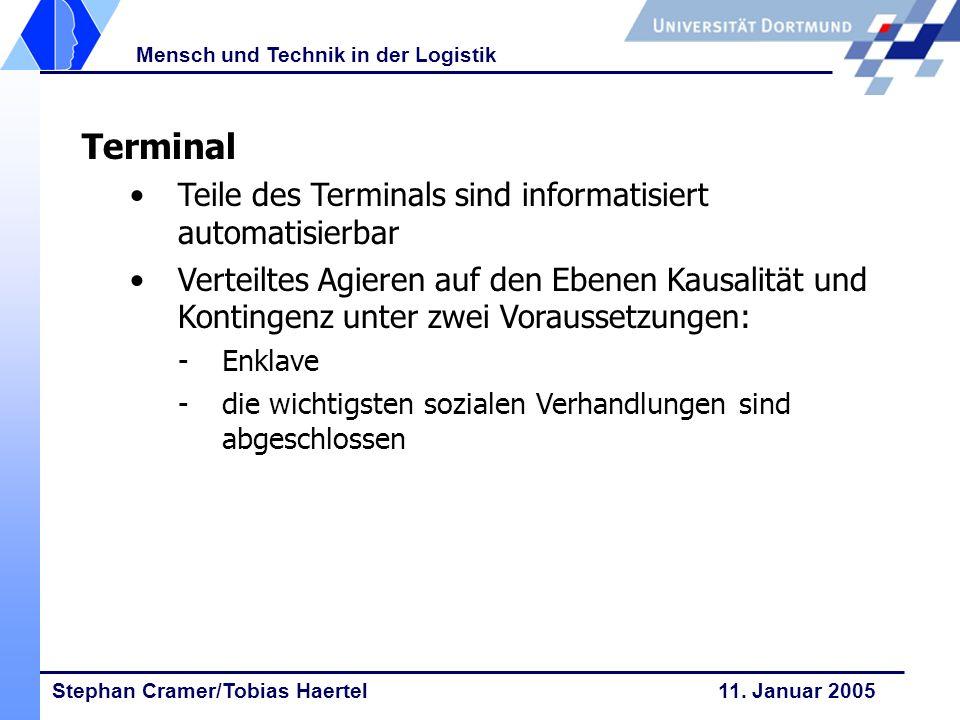 Terminal Teile des Terminals sind informatisiert automatisierbar