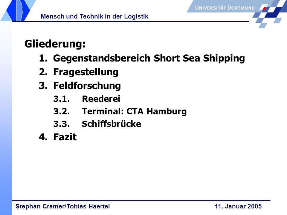 Gliederung: 1. Gegenstandsbereich Short Sea Shipping 2. Fragestellung
