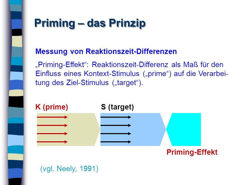 Priming – das Prinzip Messung von Reaktionszeit-Differenzen