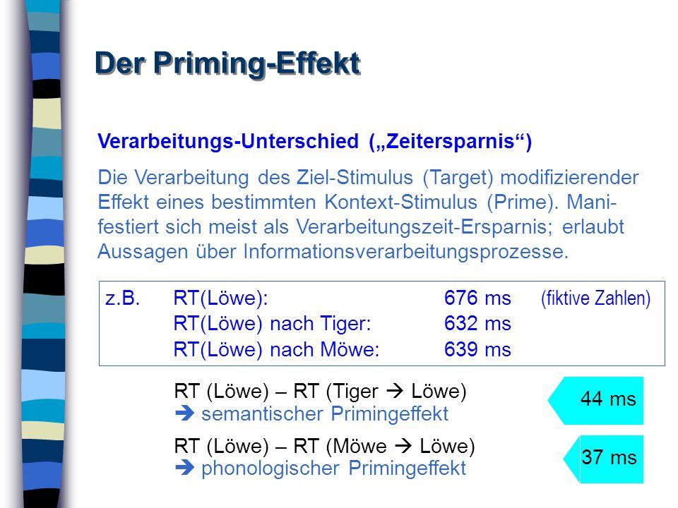 """Der Priming-Effekt Verarbeitungs-Unterschied (""""Zeitersparnis )"""