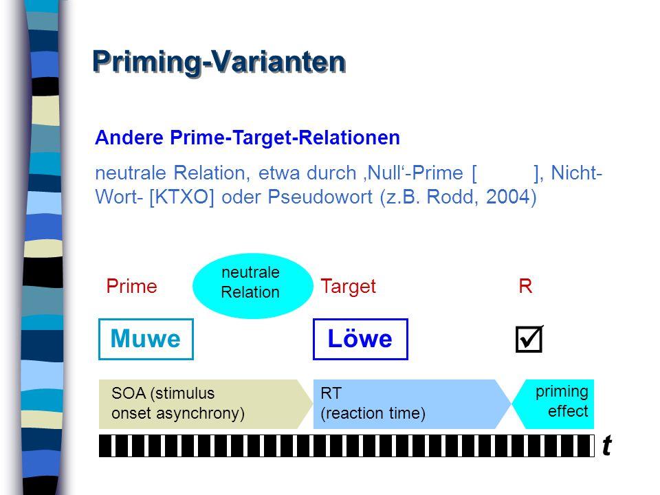  Priming-Varianten t Muwe Löwe Andere Prime-Target-Relationen