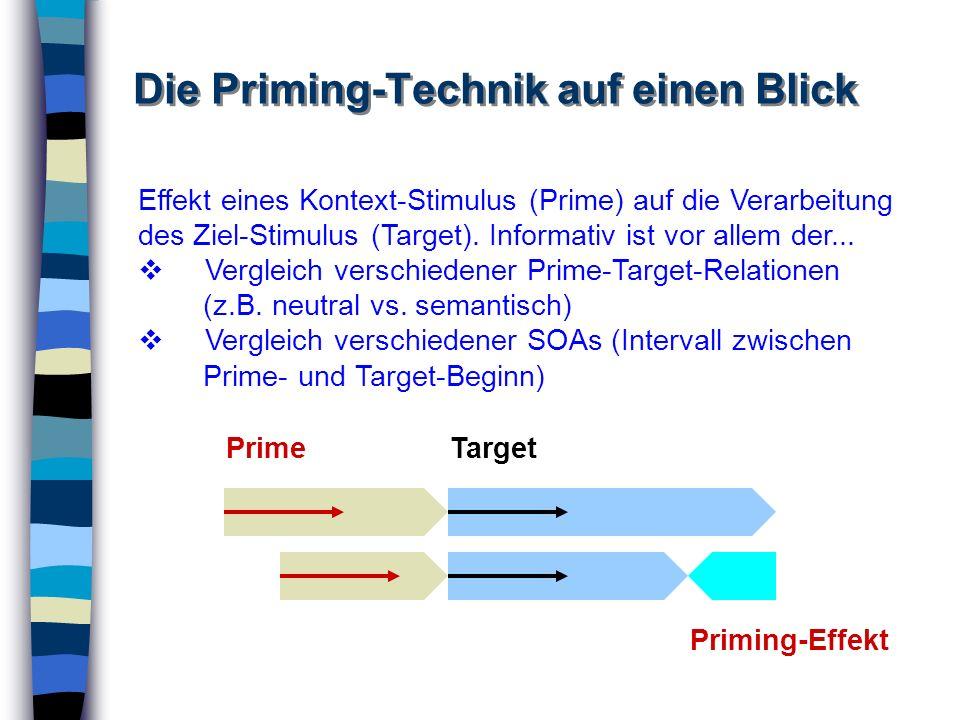 Die Priming-Technik auf einen Blick