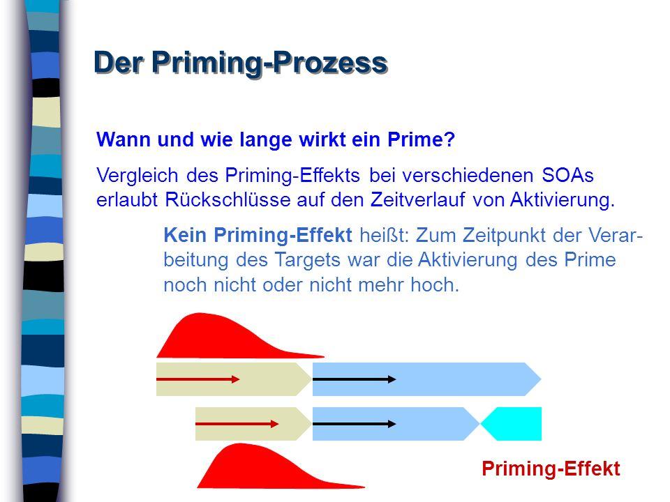 Der Priming-Prozess Wann und wie lange wirkt ein Prime
