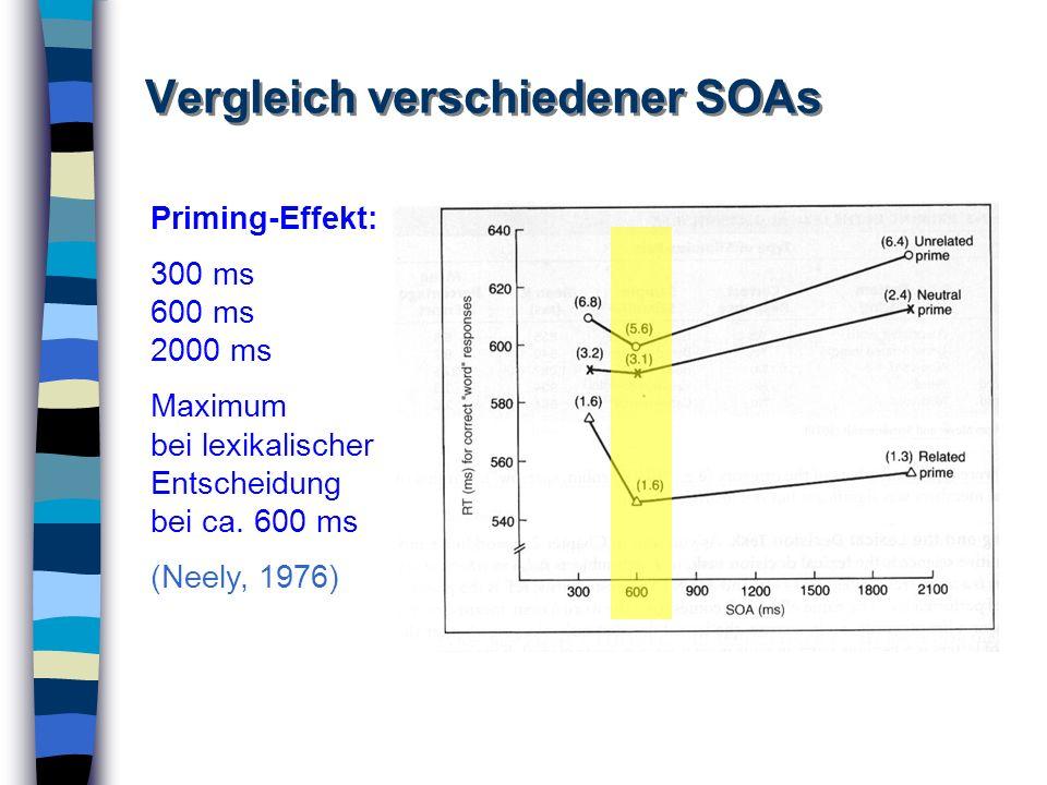 Vergleich verschiedener SOAs