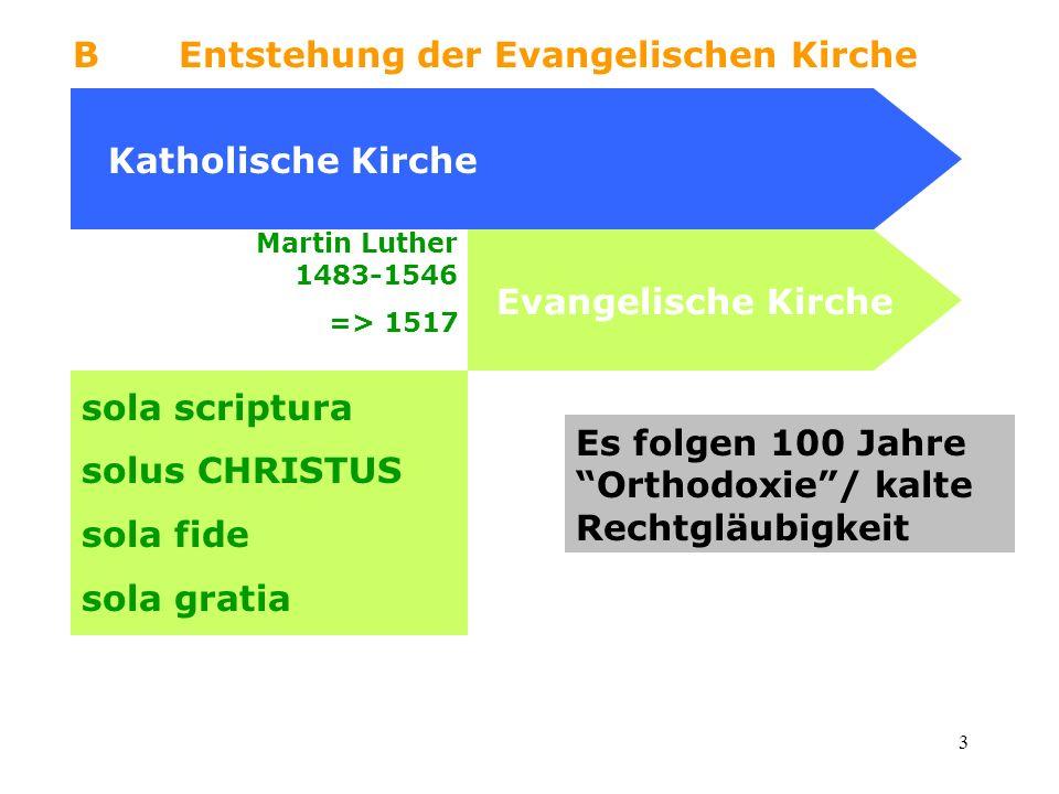 B Entstehung der Evangelischen Kirche