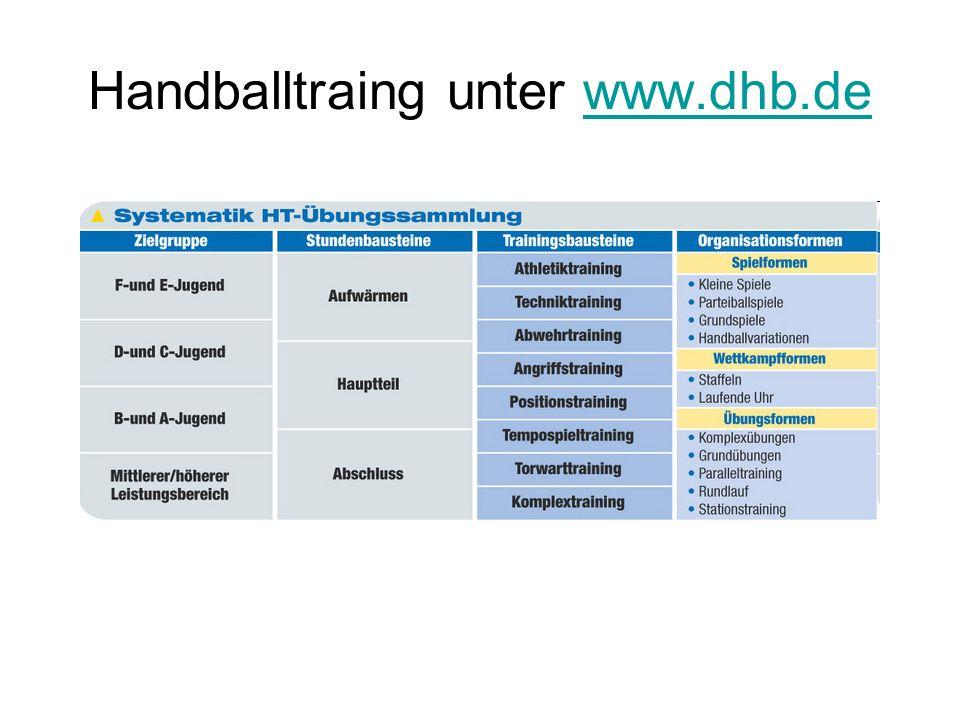Handballtraing unter www.dhb.de