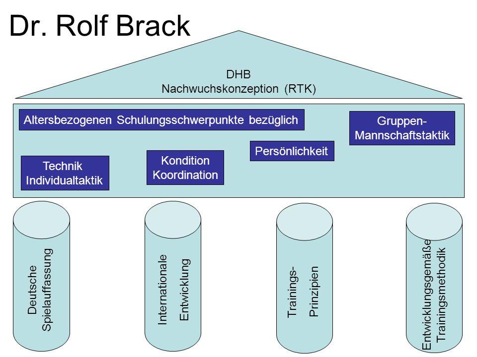 Dr. Rolf Brack DHB Nachwuchskonzeption (RTK)