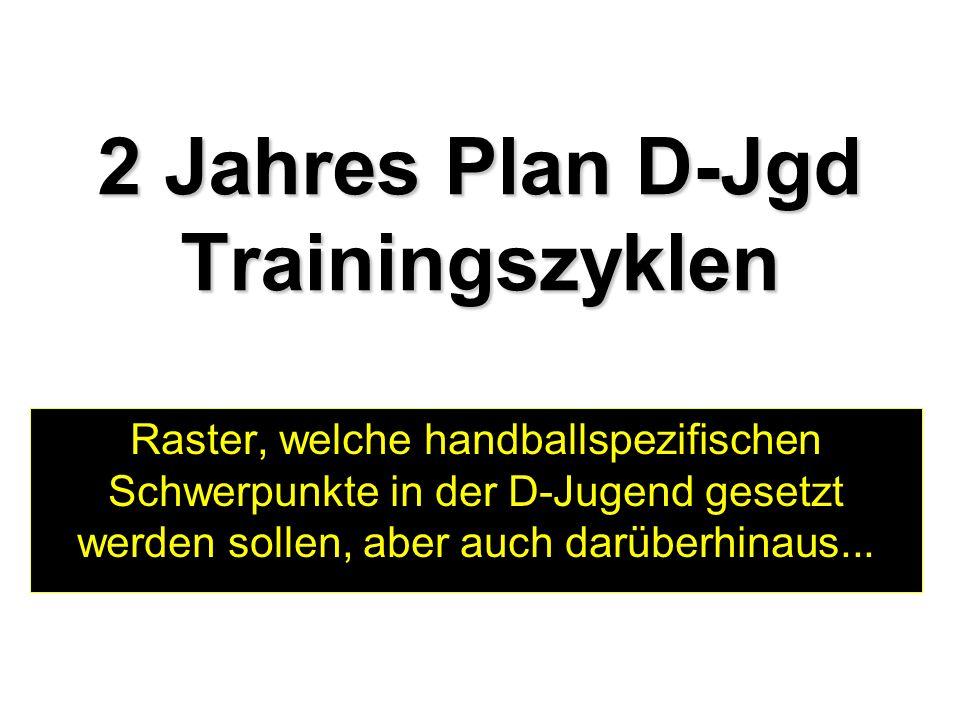 2 Jahres Plan D-Jgd Trainingszyklen