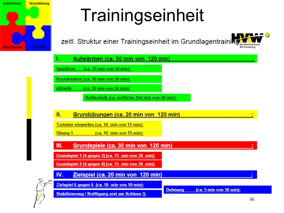 Trainingseinheit