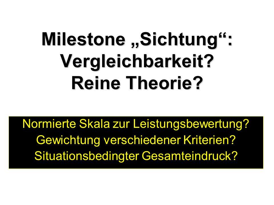 """Milestone """"Sichtung : Vergleichbarkeit Reine Theorie"""