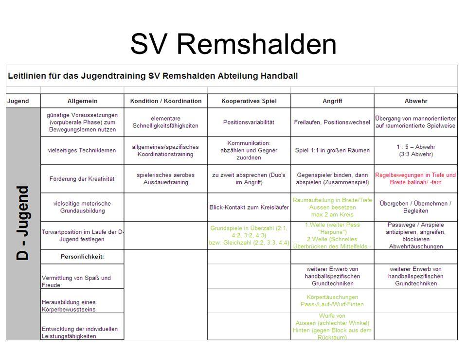 SV Remshalden